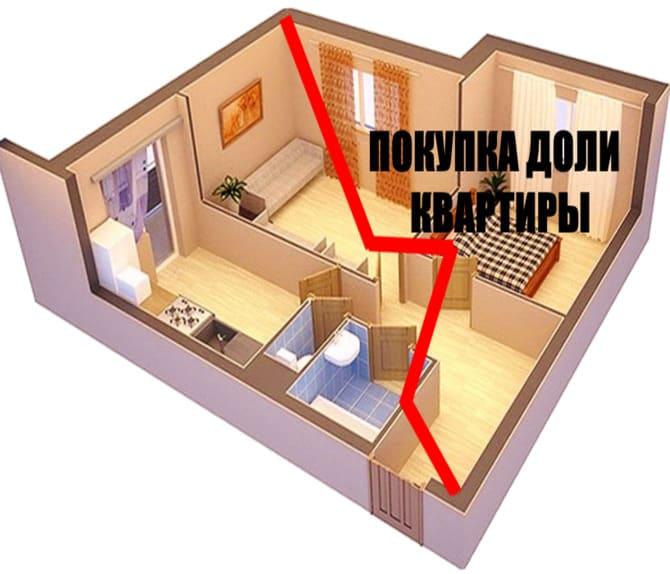 Продажа долей и комнат в Минске | Советы риэлтера